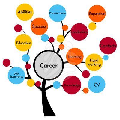Resume for teacher examples