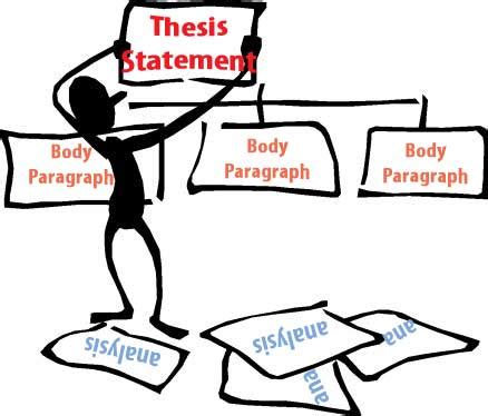 Lesson: Thesis Statement - Lesson 4 - BetterLesson